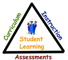 curriculum instruction welcome to curriculum and instruction