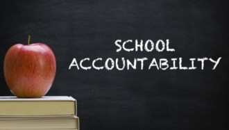 Accountability Status for Hyde Park CSD